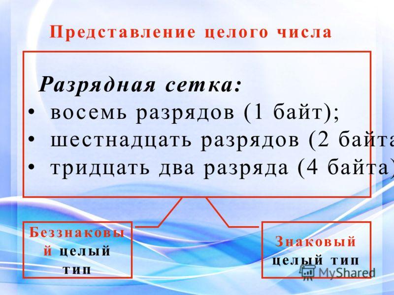Представление целого числа Разрядная сетка: восемь разрядов (1 байт); шестнадцать разрядов (2 байта); тридцать два разряда (4 байта); Беззнаковы й целый тип Знаковый целый тип