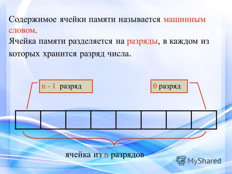 ячейка из n разрядов n - 1 разряд0 разряд Содержимое ячейки памяти называется машинным словом. Ячейка памяти разделяется на разряды, в каждом из которых хранится разряд числа.