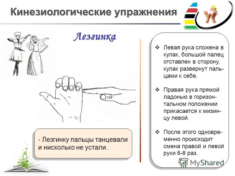 Левая рука сложена в кулак, большой палец отставлен в сторону, кулак развернут паль- цами к себе. Правая рука прямой ладонью в горизон- тальном положении прикасается к мизин- цу левой. После этого одновре- менно происходит смена правой и левой руки 6