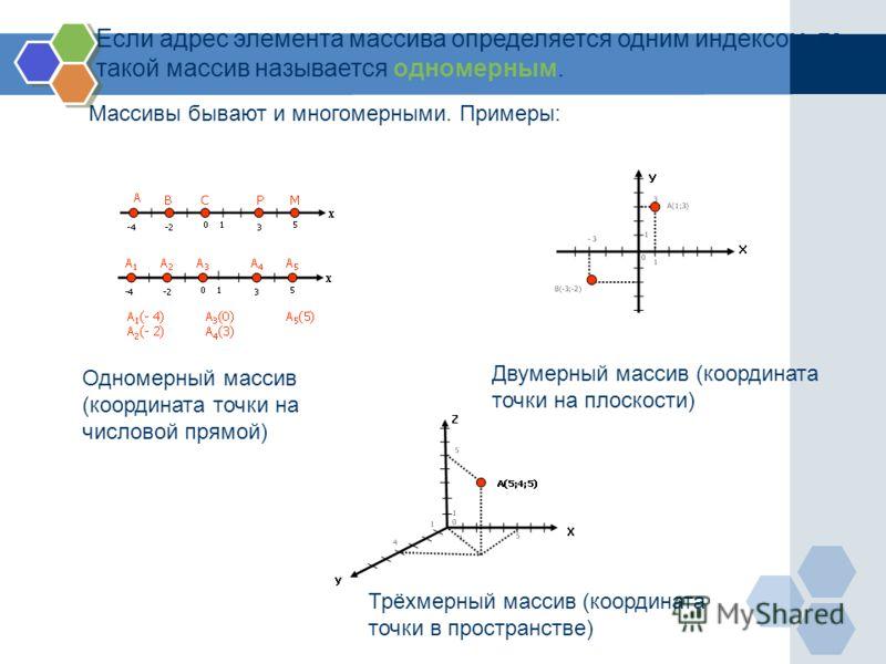 Если адрес элемента массива определяется одним индексом, то такой массив называется одномерным. Массивы бывают и многомерными. Примеры: Трёхмерный массив (координата точки в пространстве) Одномерный массив (координата точки на числовой прямой) Двумер