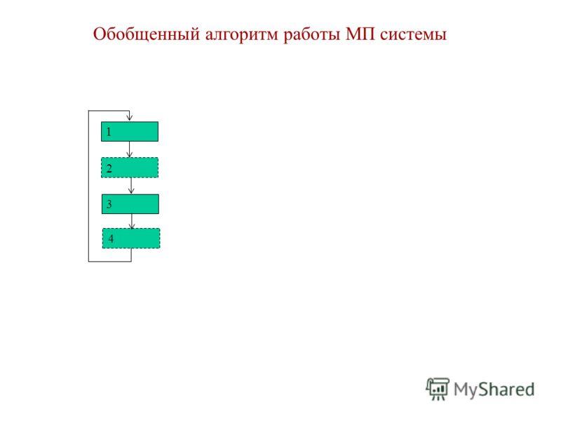 1 2 3 4 Обобщенный алгоритм работы МП системы