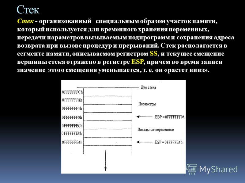 Стек - организованный специальным образом участок памяти, который используется для временного хранения переменных, передачи параметров вызываемым подпрограмм и сохранения адреса возврата при вызове процедур и прерываний. Стек располагается в сегменте