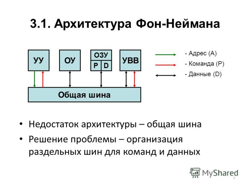3.1. Архитектура Фон-Неймана Недостаток архитектуры – общая шина Решение проблемы – организация раздельных шин для команд и данных 7 УУОУУВВ Общая шина ОЗУ PD - Адрес (А) - Команда (Р) - Данные (D)