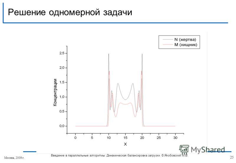 Решение одномерной задачи 25 Введение в параллельные алгоритмы: Динамическая балансировка загрузки © Якобовский М.В. Москва, 2009 г.