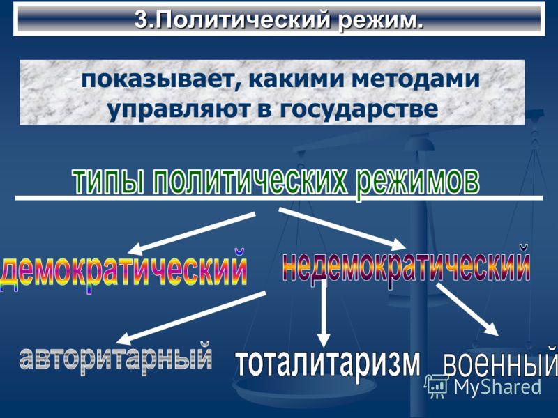 3.Политический режим. - показывает, какими методами управляют в государстве