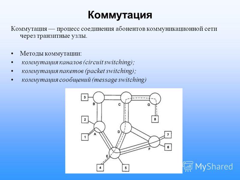 Коммутация Коммутация процесс соединения абонентов коммуникационной сети через транзитные узлы. Методы коммутации: коммутация каналов (circuit switching); коммутация пакетов (packet switching); коммутация сообщений (message switching)