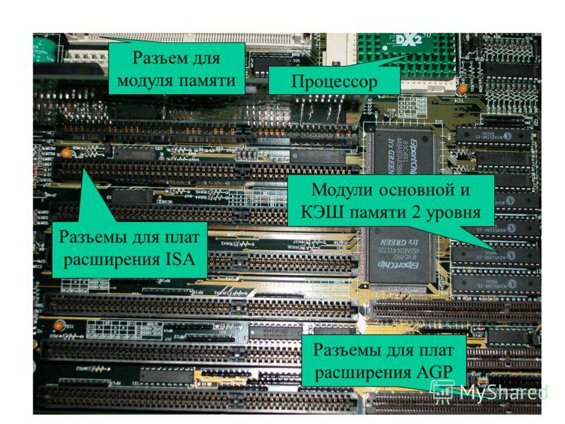 Процессор Разъемы для плат расширения ISA Разъемы для плат расширения AGP Разъем для модуля памяти Модули основной и КЭШ памяти 2 уровня