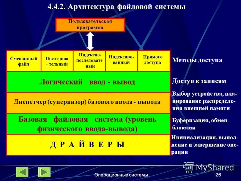 Операционные системы26 4.4.2. Архитектура файловой системы Смешанный файл Последова - тельный Индексно- последовате- ный Индексиро- ванный Прямого доступа Пользовательская программа Логический ввод - вывод Диспетчер (супервизор) базового ввода - выво