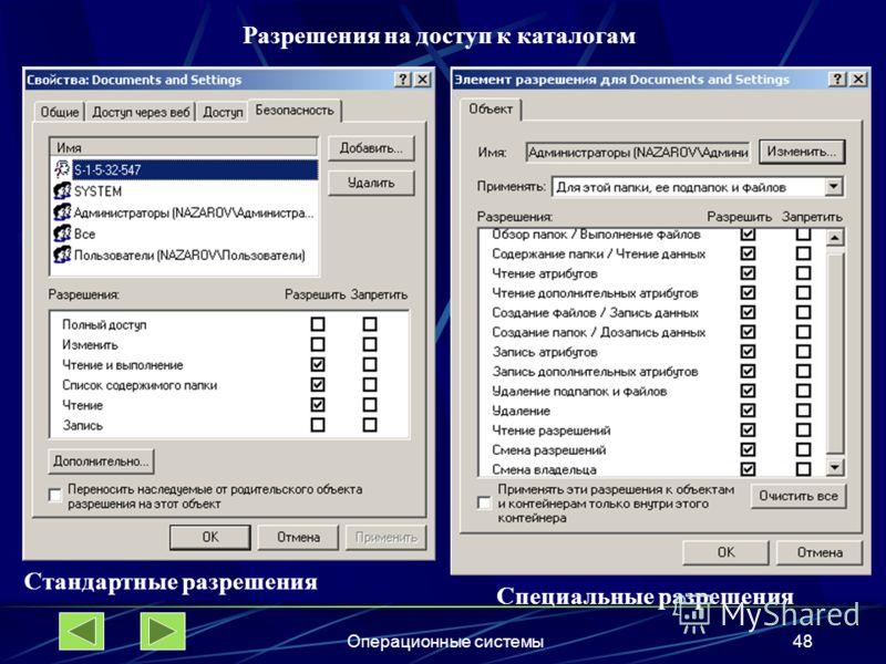 Операционные системы48 Разрешения на доступ к каталогам Стандартные разрешения Специальные разрешения