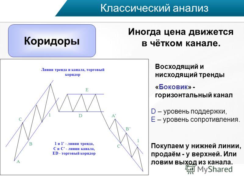 Коридоры «Боковик» - горизонтальный канал Восходящий и нисходящий тренды Иногда цена движется в чётком канале. Классический анализ D – уровень поддержки, Е – уровень сопротивления. A D E B C 1 A C B 1 Линии тренда и канала, торговый коридор 1 и 1' -