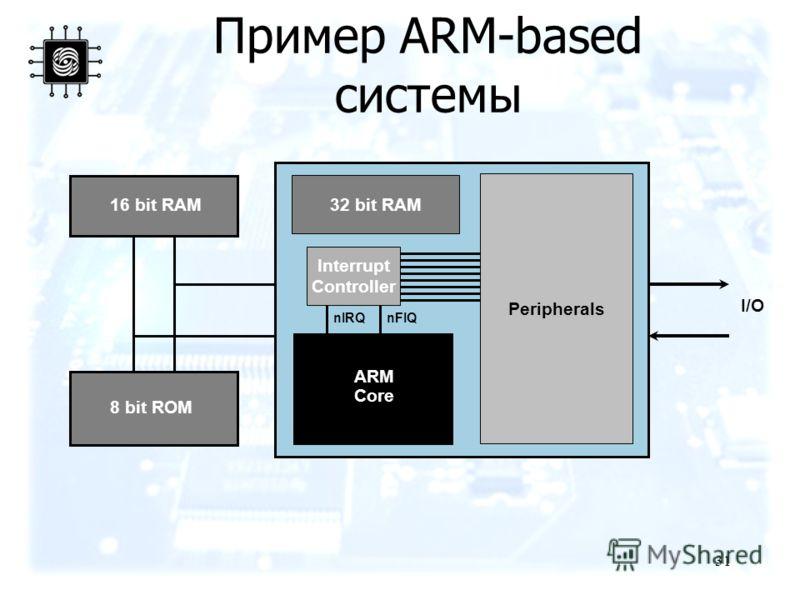 31 Пример ARM-based системы 16 bit RAM 8 bit ROM 32 bit RAM ARM Core I/O Peripherals Interrupt Controller nFIQnIRQ