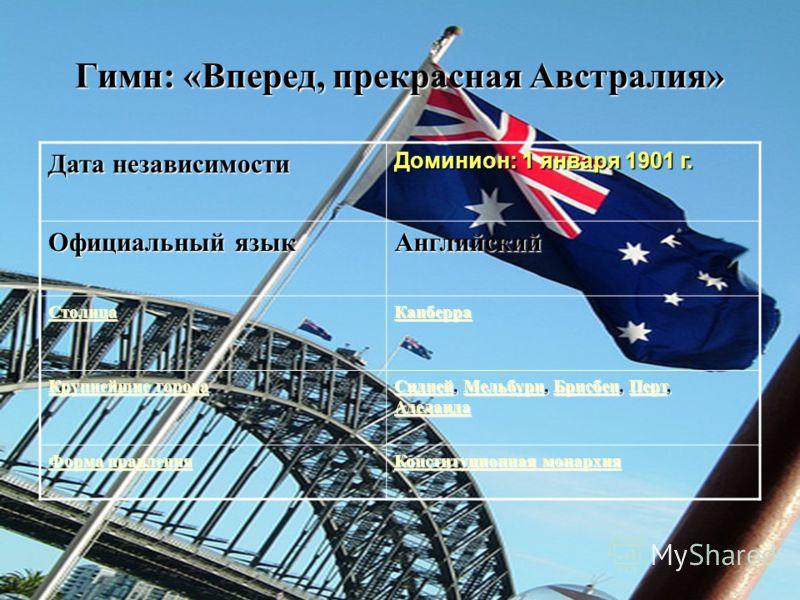 Дата независимости Доминион: 1 января 1901 г. Официальный язык Английский Столица Канберра Крупнейшие города Крупнейшие города СиднейСидней, Мельбурн, Брисбен, Перт, Аделаида МельбурнБрисбенПерт Аделаида СиднейМельбурнБрисбенПерт Аделаида Форма правл