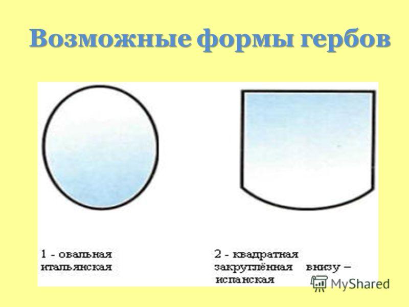Возможные формы гербов
