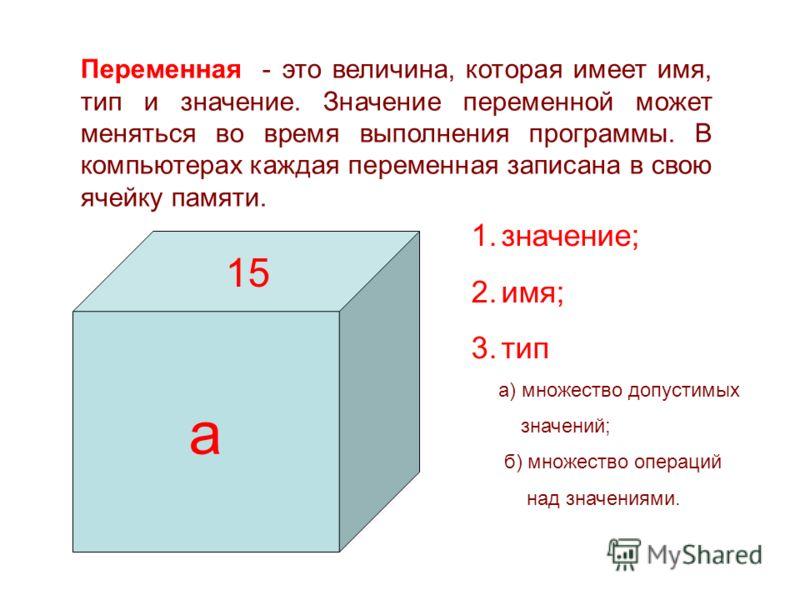 Переменная - это величина, которая имеет имя, тип и значение. Значение переменной может меняться во время выполнения программы. В компьютерах каждая переменная записана в свою ячейку памяти. a 15 1.значение; 2.имя; 3.тип а) множество допустимых значе