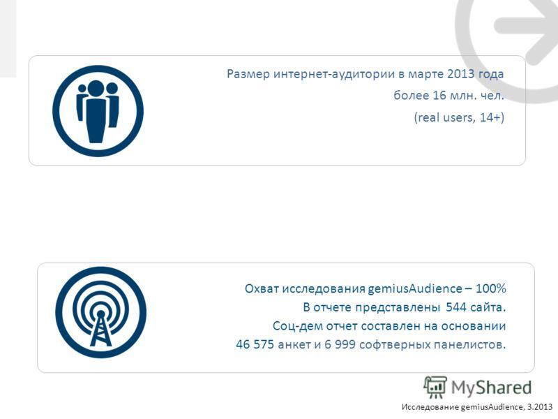 Размер интернет-аудитории в марте 2013 года более 16 млн. чел. (real users, 14+) Охват исследования gemiusAudience – 100% В отчете представлены 544 сайта. Соц-дем отчет составлен на основании 46 575 анкет и 6 999 софтверных панелистов. Исследование g