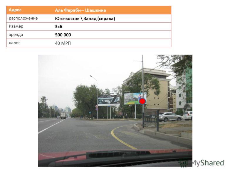 Адрес Аль Фараби – Шашкина расположение Юго-восток \ Запад (справа) Размер 3х6 аренда 500 000 налог 40 МРП