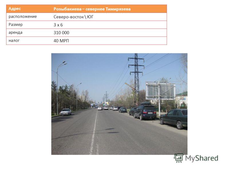 Адрес Розыбакиева – севернее Тимирязева расположение Северо-восток \ ЮГ Размер 3 х 6 аренда 310 000 налог 40 МРП