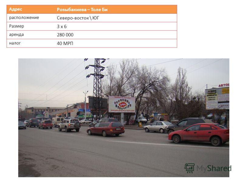 Адрес Розыбакиева – Толе Би расположение Северо-восток \ ЮГ Размер 3 х 6 аренда 280 000 налог 40 МРП