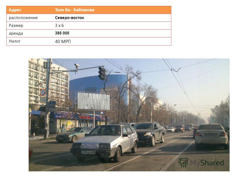 Адрес Толе би - Байзакова расположениеСеверо-восток Размер 3 х 6 аренда 385 000 Налог 40 МРП