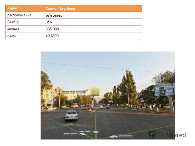 Адрес Саина - Улугбека расположение р/п север Размер 3*6 аренда 335 000 налог 40 МРП