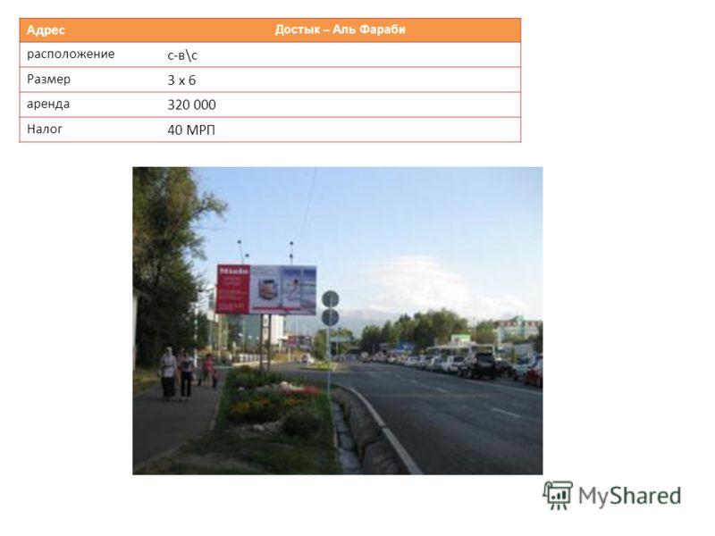 Адрес Достык – Аль Фараби расположение с-в\с Размер 3 х 6 аренда 320 000 Налог 40 МРП