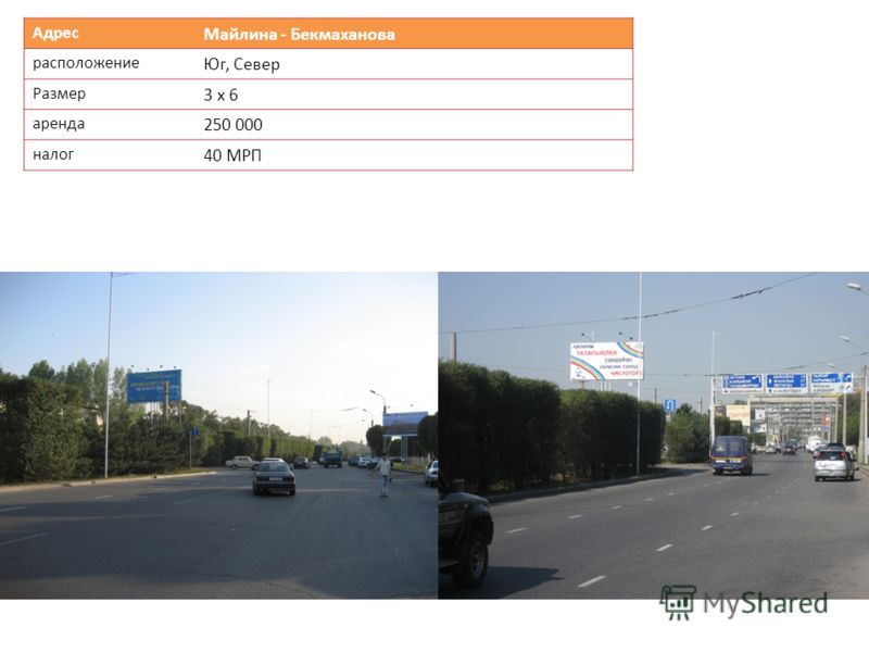 Адрес Майлина - Бекмаханова расположение Юг, Север Размер 3 х 6 аренда 250 000 налог 40 МРП
