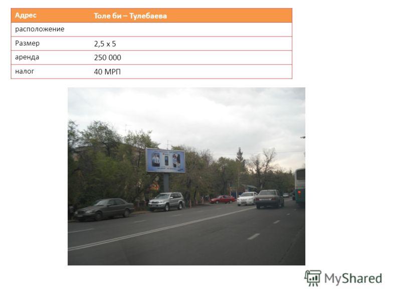Адрес Толе би – Тулебаева расположение Размер 2,5 х 5 аренда 250 000 налог 40 МРП