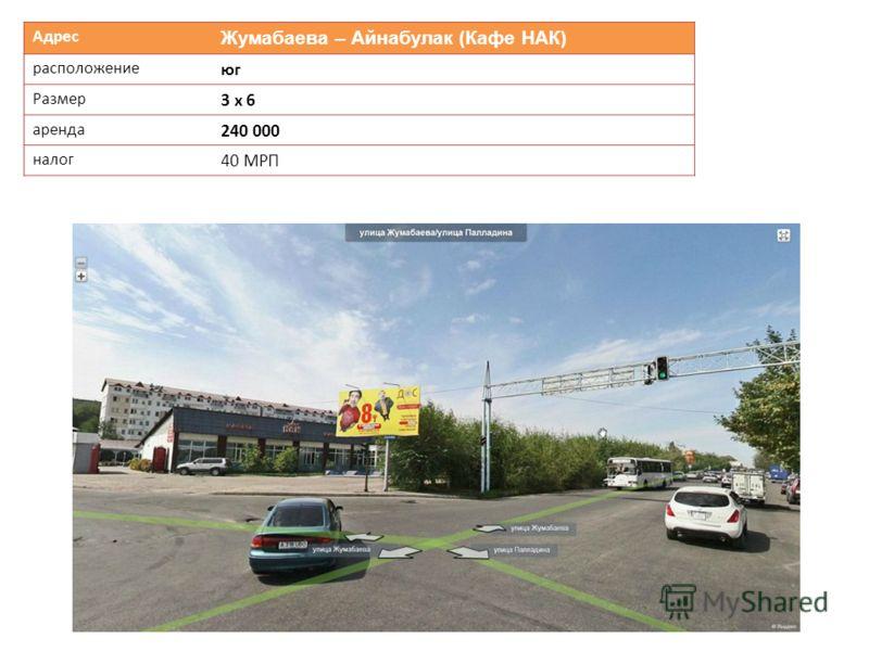 Адрес Жумабаева – Айнабулак (Кафе НАК) расположение юг Размер 3 х 6 аренда 240 000 налог 40 МРП