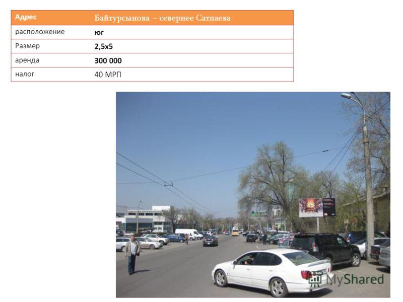 Адрес Байтурсынова – севернее Сатпаева расположение юг Размер 2,5х5 аренда 300 000 налог 40 МРП