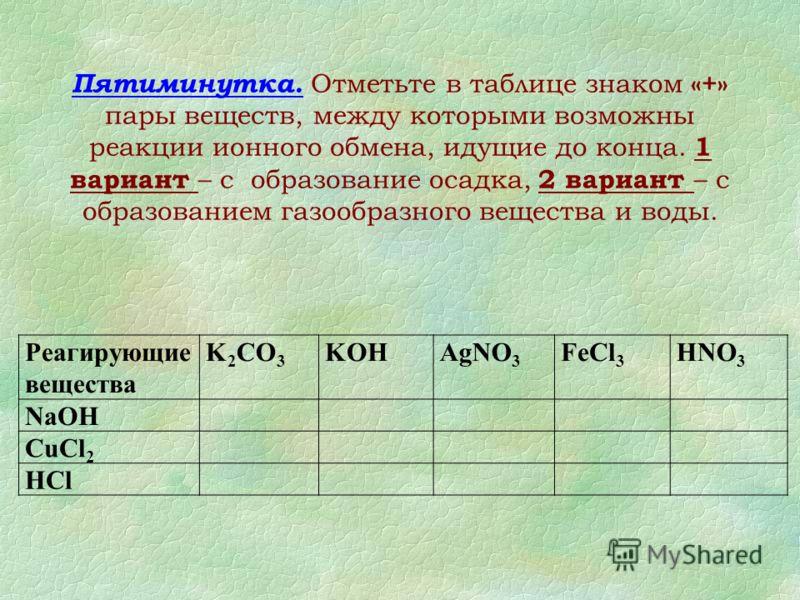 Пятиминутка. Отметьте в таблице знаком «+» пары веществ, между которыми возможны реакции ионного обмена, идущие до конца. 1 вариант – с образование осадка, 2 вариант – с образованием газообразного вещества и воды. Реагирующие вещества K 2 CO 3 KOHAgN