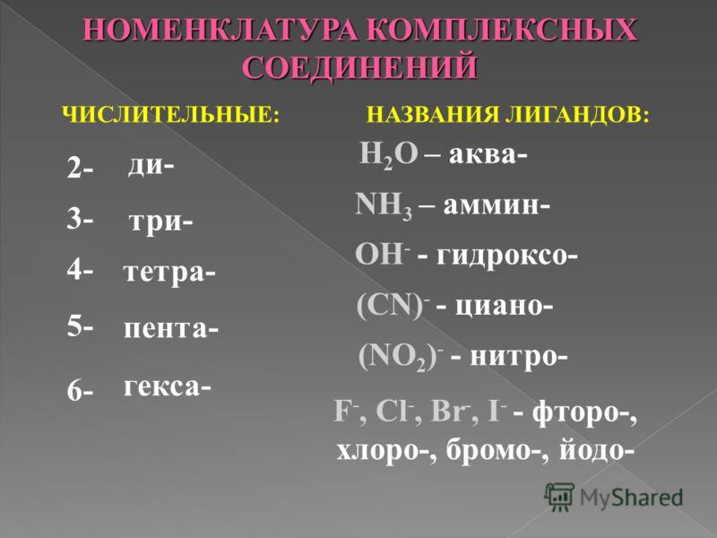 НОМЕНКЛАТУРА КОМПЛЕКСНЫХ СОЕДИНЕНИЙ 2- 4- 3- 5- 6- ди- три- тетра- пента- гекса- ЧИСЛИТЕЛЬНЫЕ:НАЗВАНИЯ ЛИГАНДОВ: H 2 O – аква- NH 3 – аммин- OН - - гидроксо- (СN) - - циано- F -, Cl -, Br -, I - - фторо-, хлоро-, бромо-, йодо- (NO 2 ) - - нитро-