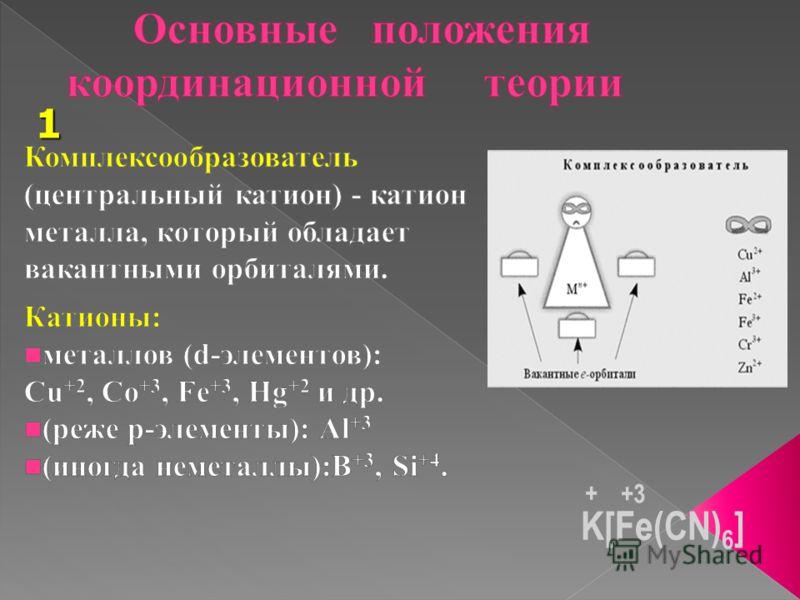 1 K[Fe(CN) 6 ] Fe +3 +