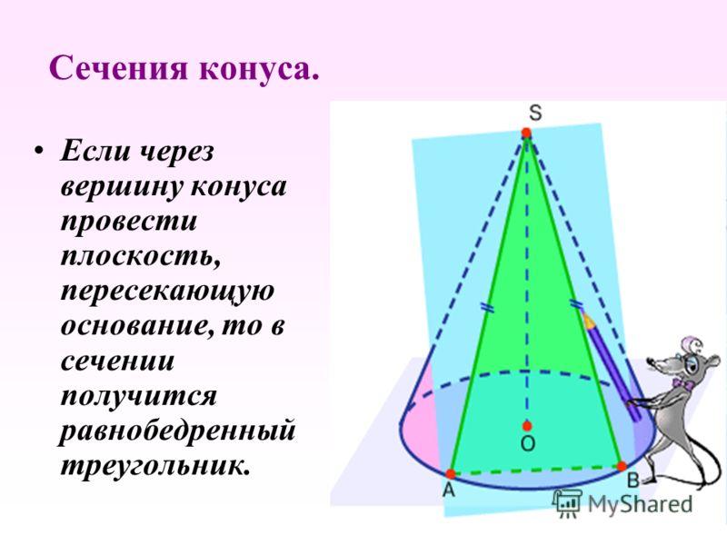 Сечения конуса. Если через вершину конуса провести плоскость, пересекающую основание, то в сечении получится равнобедренный треугольник.