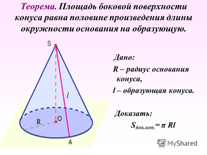 Теорема. Площадь боковой поверхности конуса равна половине произведения длины окружности основания на образующую. Д ано: R – радиус основания конуса, l – образующая конуса. Доказать: S бок.кон. = π Rl