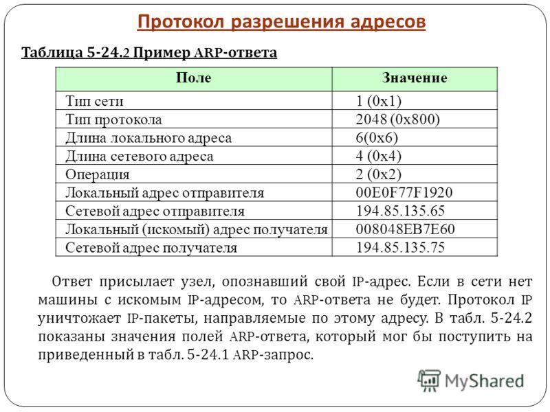 Протокол разрешения адресов Таблица 5-24.2 Пример ARP- ответа Ответ присылает узел, опознавший свой IP- адрес. Если в сети нет машины с искомым IP- адресом, то ARP- ответа не будет. Протокол IP уничтожает IP- пакеты, направляемые по этому адресу. В т