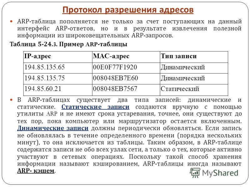 Протокол разрешения адресов ARP- таблица пополняется не только за счет поступающих на данный интерфейс ARP- ответов, но и в результате извлечения полезной информации из широковещательных ARP- запросов. Таблица 5-24.3. Пример ARP- таблицы В ARP- табли