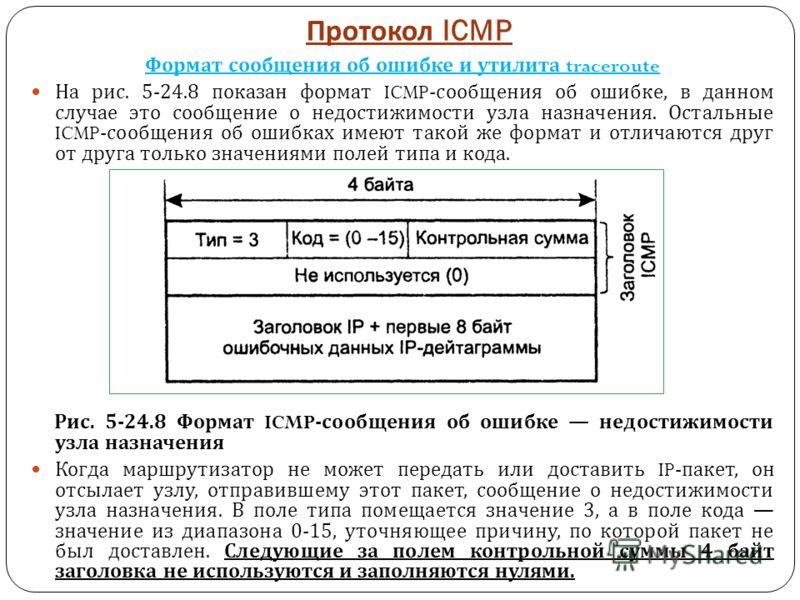 Протокол ICMP Формат сообщения об ошибке и утилита traceroute На рис. 5-24.8 показан формат ICMP- сообщения об ошибке, в данном случае это сообщение о недостижимости узла назначения. Остальные ICMP- сообщения об ошибках имеют такой же формат и отлича