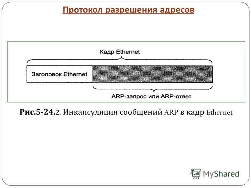 Протокол разрешения адресов Рис.5-24.2. Инкапсуляция сообщений ARP в кадр Ethernet