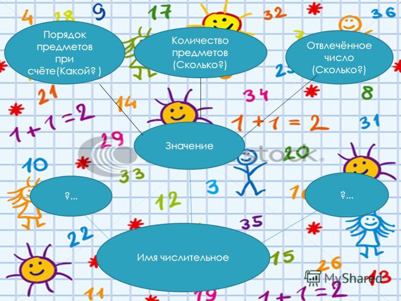 Значение Количество предметов (Сколько?) Отвлечённое число (Сколько?) Порядок предметов при счёте(Какой? ) Имя числительное ?...