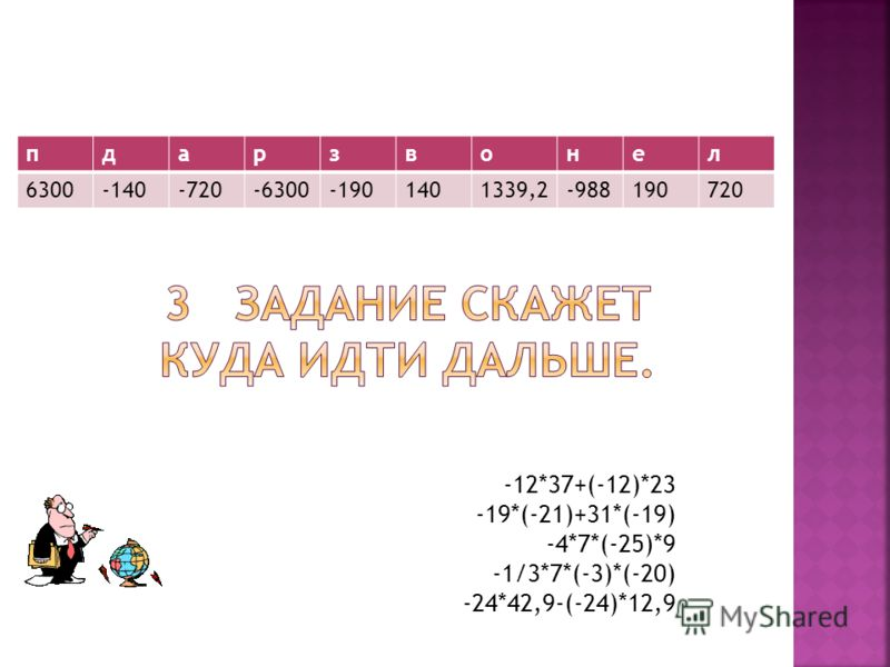 -12*37+(-12)*23 -19*(-21)+31*(-19) -4*7*(-25)*9 -1/3*7*(-3)*(-20) -24*42,9-(-24)*12,9 пдарзвонел 6300-140-720-6300-1901401339,2-988190720