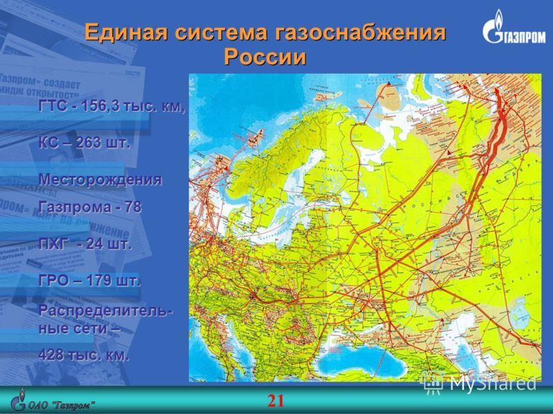 ГТС - 156,3 тыс. км, КС – 263 шт. Месторождения Газпрома - 78 ПХГ - 24 шт. ГРО – 179 шт. Распределитель- ные сети – 428 тыс. км. Единая система газоснабжения России 21