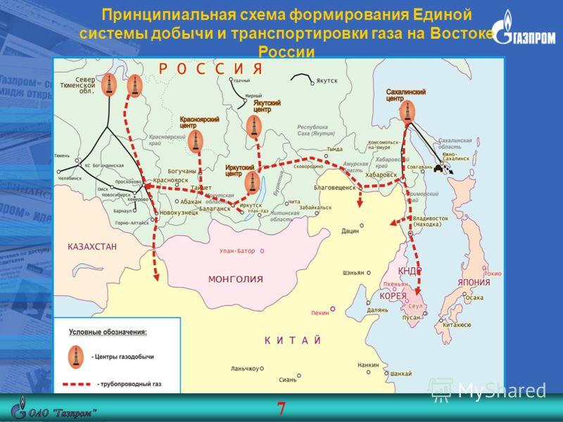 Принципиальная схема формирования Единой системы добычи и транспортировки газа на Востоке России 7