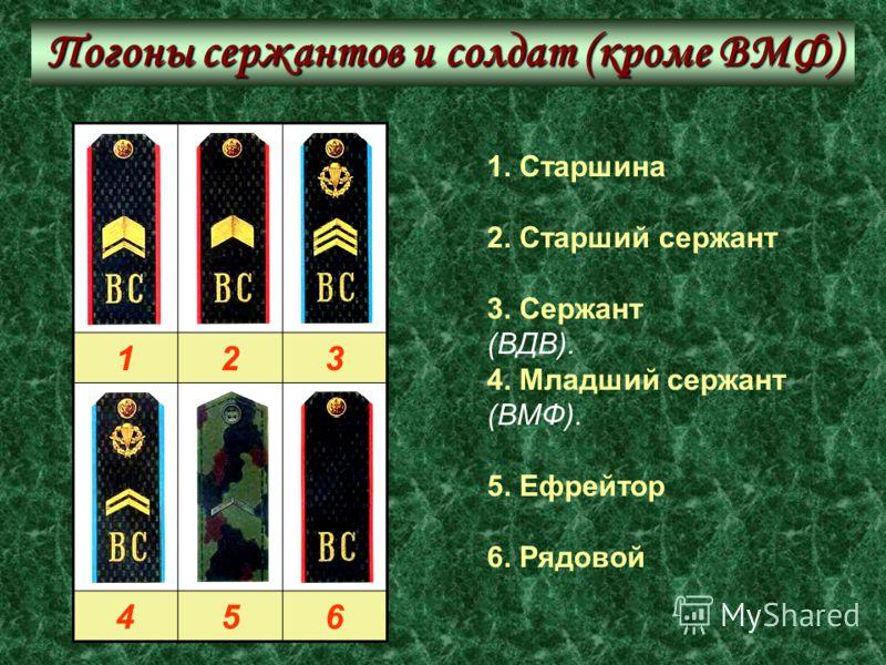 1. Старшина 2. Старший сержант 3. Сержант (ВДВ). 4. Младший сержант (ВМФ). 5. Ефрейтор 6. Рядовой 123 456 Погоны сержантов и солдат (кроме ВМФ)