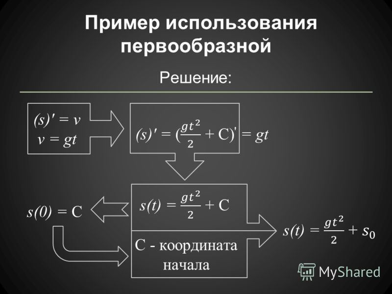 Пример использования первообразной Решение: (s)' = v v = gt s(0) = C C - координата начала