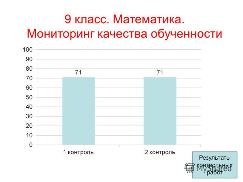 25 9 класс. Математика. Мониторинг качества обученности Результаты контрольных работ