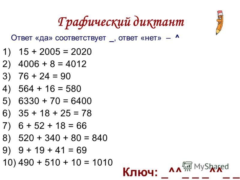 Графический диктант 1)15 + 2005 = 2020 2)4006 + 8 = 4012 3)76 + 24 = 90 4)564 + 16 = 580 5)6330 + 70 = 6400 6)35 + 18 + 25 = 78 7)6 + 52 + 18 = 66 8)520 + 340 + 80 = 840 9)9 + 19 + 41 = 69 10)490 + 510 + 10 = 1010 Ответ «да» соответствует _, ответ «н