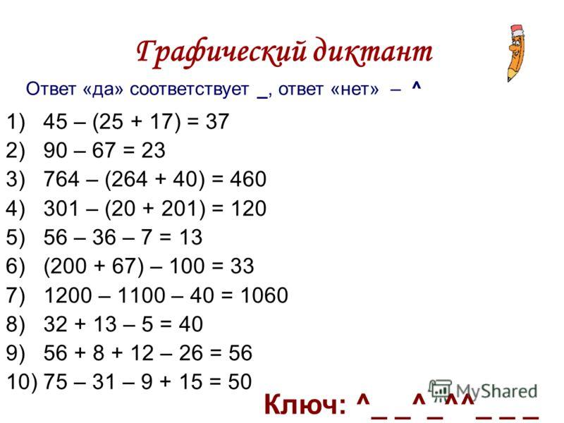 Графический диктант 1)45 – (25 + 17) = 37 2)90 – 67 = 23 3)764 – (264 + 40) = 460 4)301 – (20 + 201) = 120 5)56 – 36 – 7 = 13 6)(200 + 67) – 100 = 33 7)1200 – 1100 – 40 = 1060 8)32 + 13 – 5 = 40 9)56 + 8 + 12 – 26 = 56 10)75 – 31 – 9 + 15 = 50 Ответ