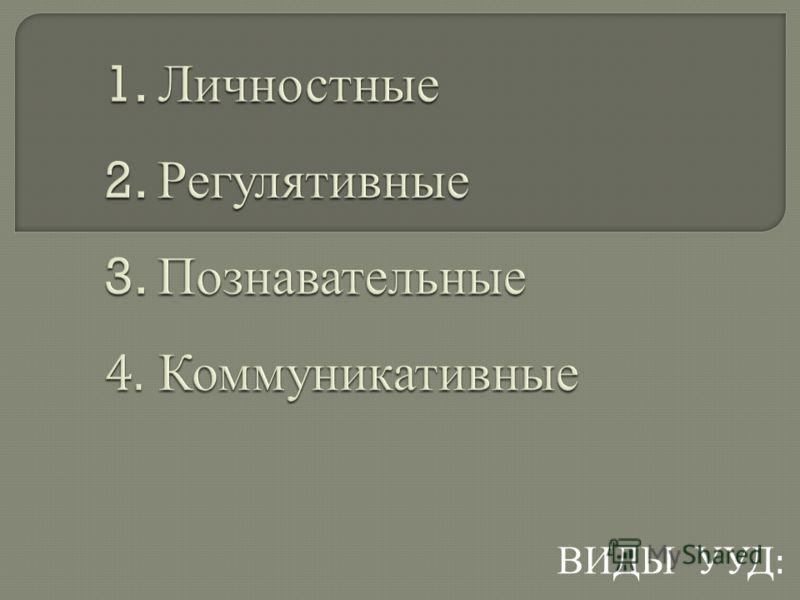 ВИДЫ УУД :