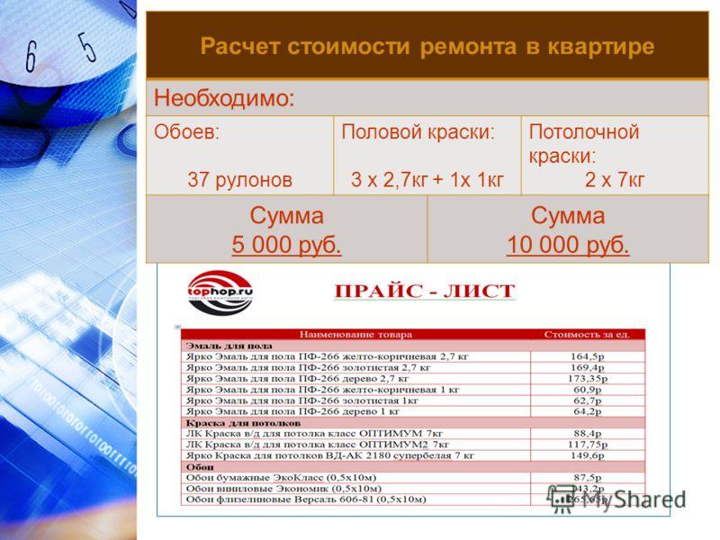 Расчет стоимости ремонта в квартире Необходимо: Обоев: 37 рулонов Половой краски: 3 x 2,7кг + 1x 1кг Потолочной краски: 2 x 7кг Сумма 5 000 руб. Сумма 10 000 руб.