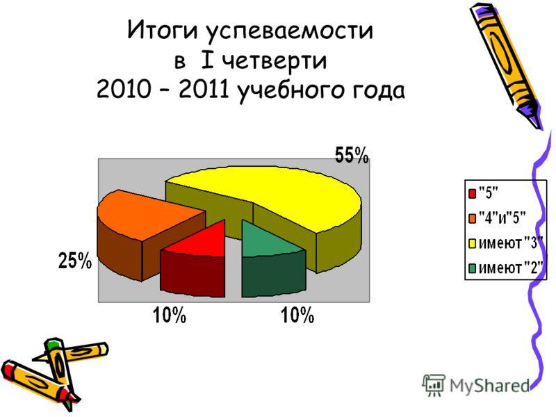 Итоги успеваемости в I четверти 2010 – 2011 учебного года